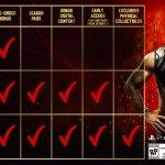 Скриншот WWE 2K18 – Изображение 4