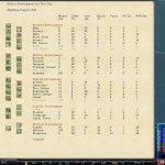 Скриншот Forge of Freedom: The American Civil War – Изображение 10