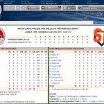Скриншот Out of the Park Baseball 14 – Изображение 6