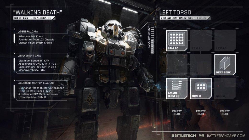 Новая BattleTech вышла на Kickstarter, собран почти миллион долларов - Изображение 4