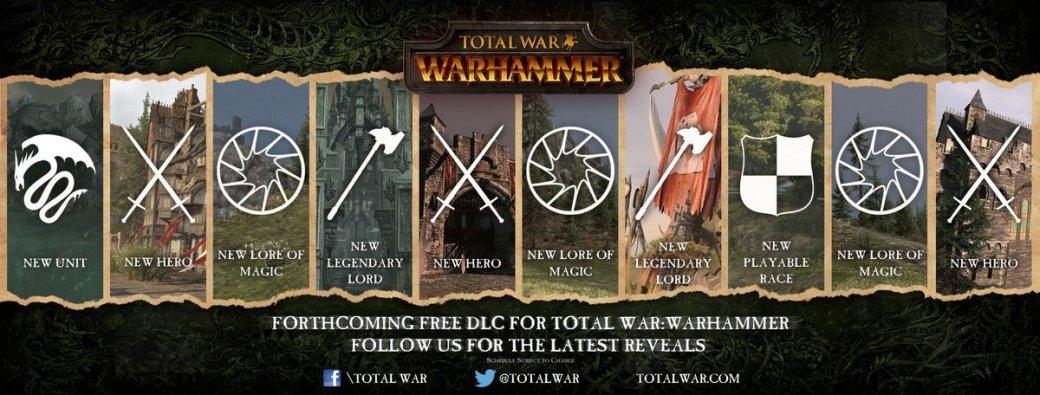 В бесплатные DLC к Total War: Warhammer войдет новая раса - Изображение 2