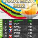 Скриншот Decathlon 2012 – Изображение 20