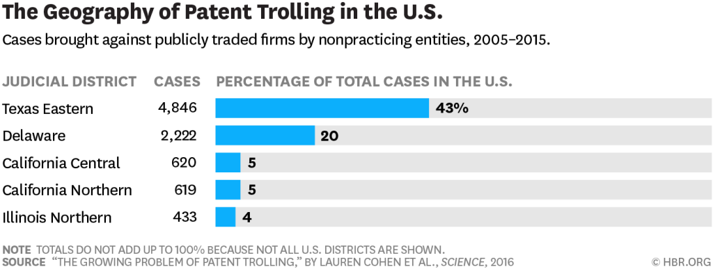 Как засудить Apple: что такое патентный троллинг икто становился его целью. - Изображение 8