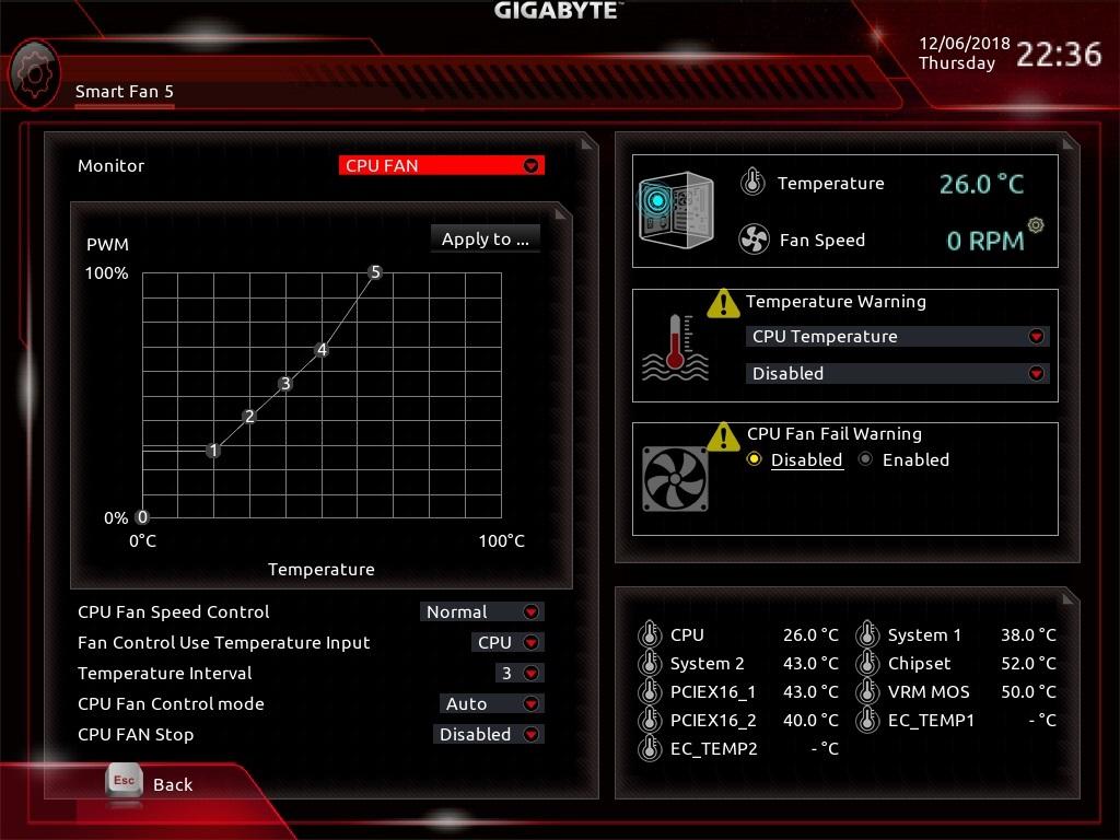 Обзор итестирование материнской платы GIGABYTE X399 AORUS XTREME | Канобу - Изображение 44