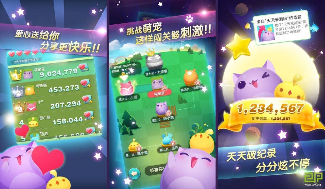 Китай второй год лидирует по темпу роста рынка мобильных игр | Канобу - Изображение 1513