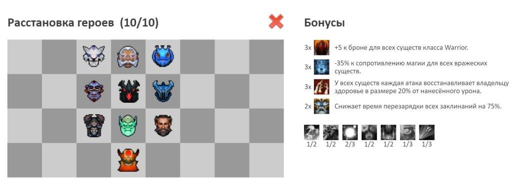 Как играть «богами» вDota Auto Chess | Канобу - Изображение 5183