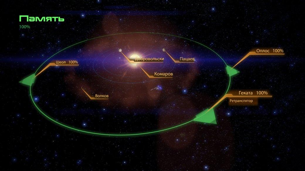 Место советской и российской космонавтики в играх: Mass Effect, Prey, Alien: Isolation, StarCraft | Канобу - Изображение 2