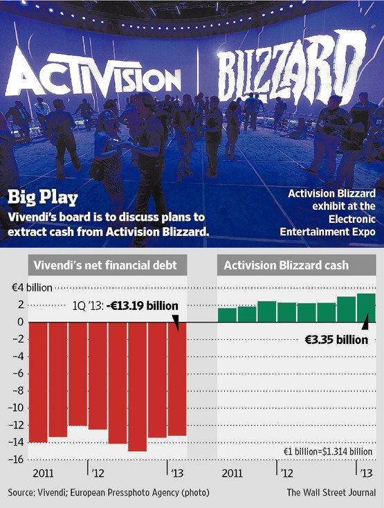 Vivendi отберет у Activision Blizzard $3 млрд наличными | Канобу - Изображение 1