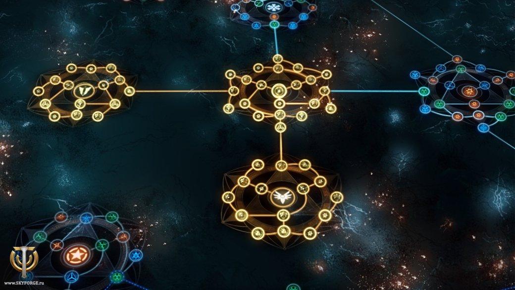 Как разработчикам Skyforge удалось создать «MMO для всех» | Канобу - Изображение 859