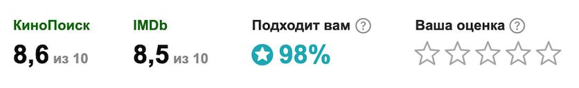 В«Яндексе» заработал персональный рейтинг фильмов | Канобу - Изображение 4635