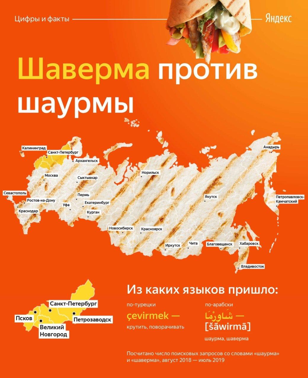 Шаверма или шаурма?! «Яндекс» выяснил, как в России называют главное блюдо уличной кухни | Канобу - Изображение 4996